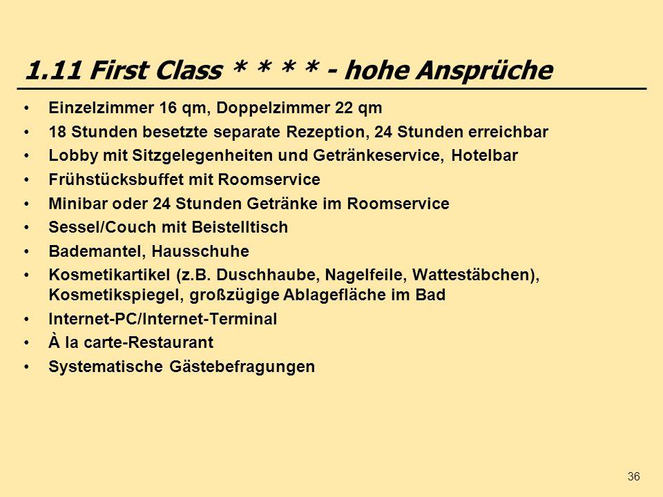 36 1.11 First Class * * * * - hohe Ansprüche Einzelzimmer 16 qm, Doppelzimmer 22 qm 18 Stunden besetzte separate Rezeption, 24 Stunden erreichbar Lobb