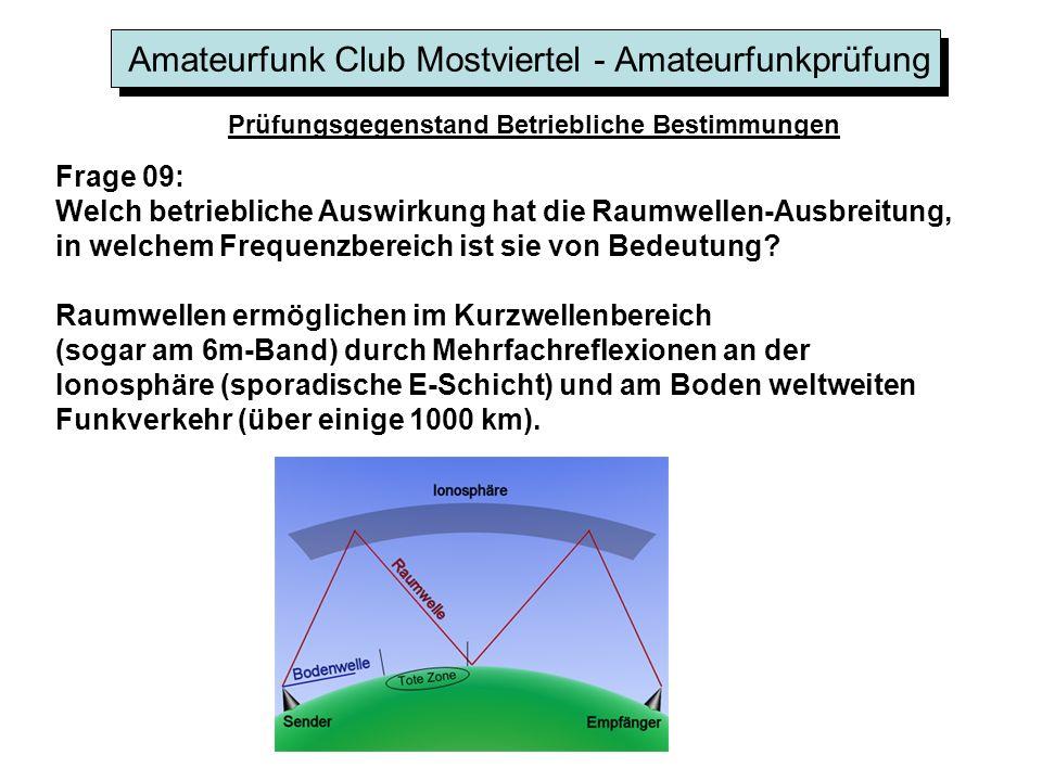 Amateurfunk Club Mostviertel - Amateurfunkprüfung Prüfungsgegenstand Betriebliche Bestimmungen Frage 09: Welch betriebliche Auswirkung hat die Raumwel