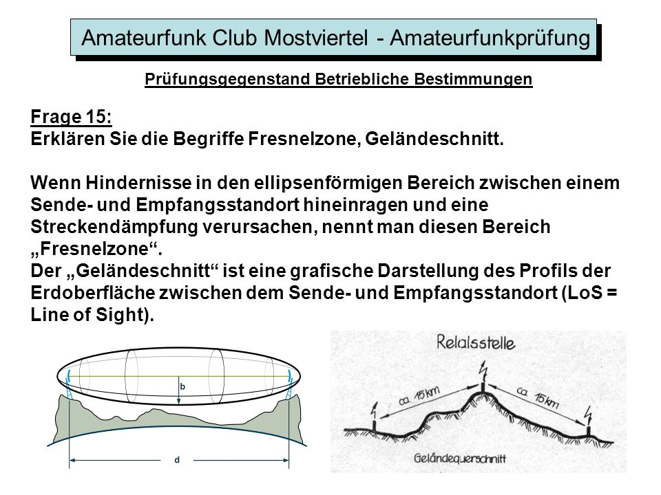Amateurfunk Club Mostviertel - Amateurfunkprüfung Prüfungsgegenstand Betriebliche Bestimmungen Frage 15: Erklären Sie die Begriffe Fresnelzone, Geländ