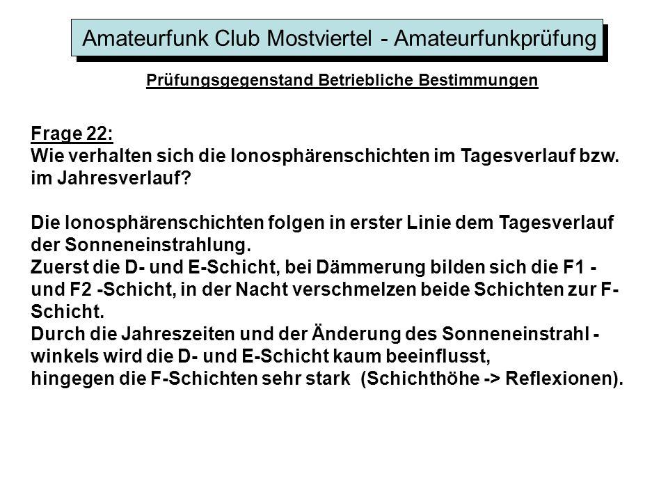 Amateurfunk Club Mostviertel - Amateurfunkprüfung Prüfungsgegenstand Betriebliche Bestimmungen Frage 22: Wie verhalten sich die lonosphärenschichten i