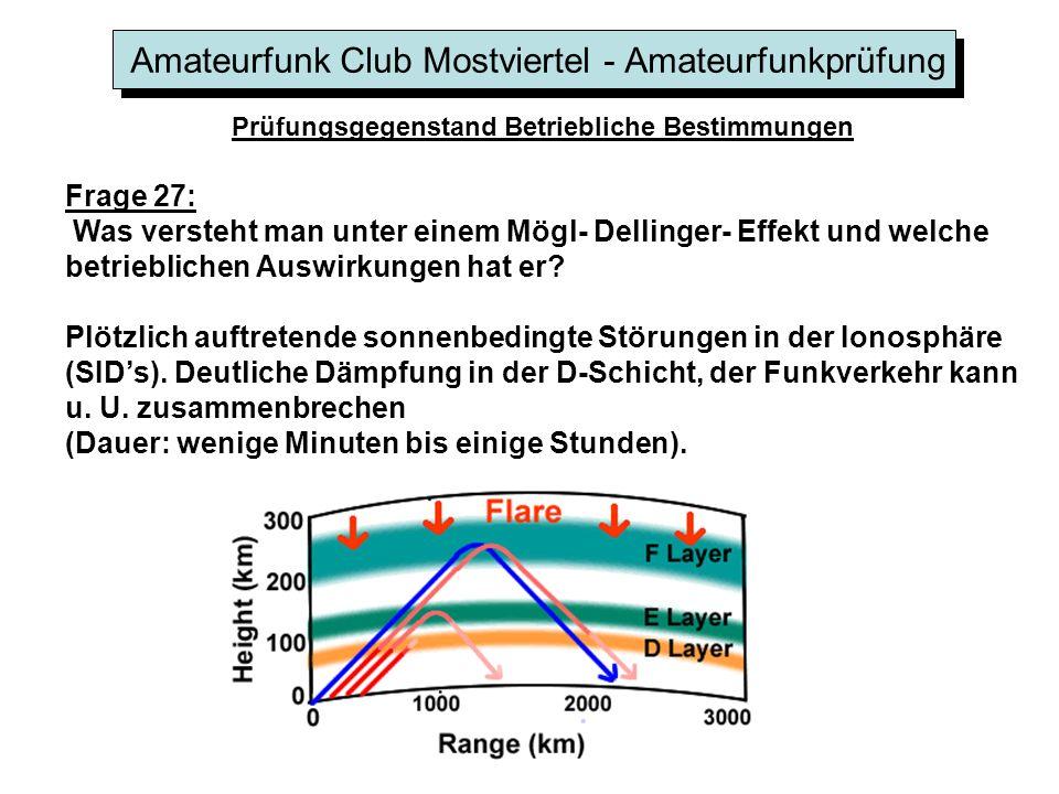 Amateurfunk Club Mostviertel - Amateurfunkprüfung Prüfungsgegenstand Betriebliche Bestimmungen Frage 27: Was versteht man unter einem Mögl- Dellinger-
