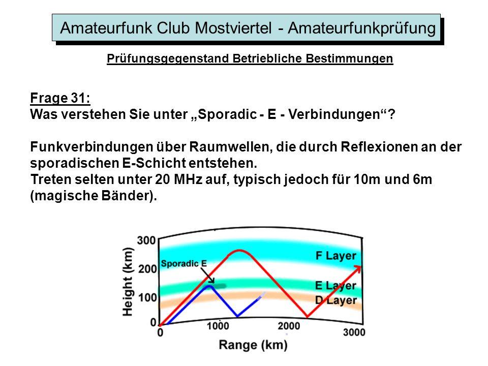 Amateurfunk Club Mostviertel - Amateurfunkprüfung Prüfungsgegenstand Betriebliche Bestimmungen Frage 31: Was verstehen Sie unter Sporadic - E - Verbin