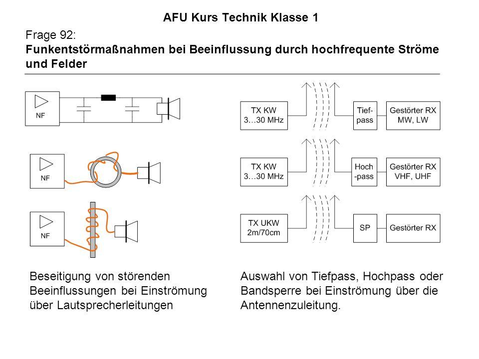AFU Kurs Technik Klasse 1 Frage 92: Funkentstörmaßnahmen bei Beeinflussung durch hochfrequente Ströme und Felder Beseitigung von störenden Beeinflussungen bei Einströmung über Lautsprecherleitungen Auswahl von Tiefpass, Hochpass oder Bandsperre bei Einströmung über die Antennenzuleitung.