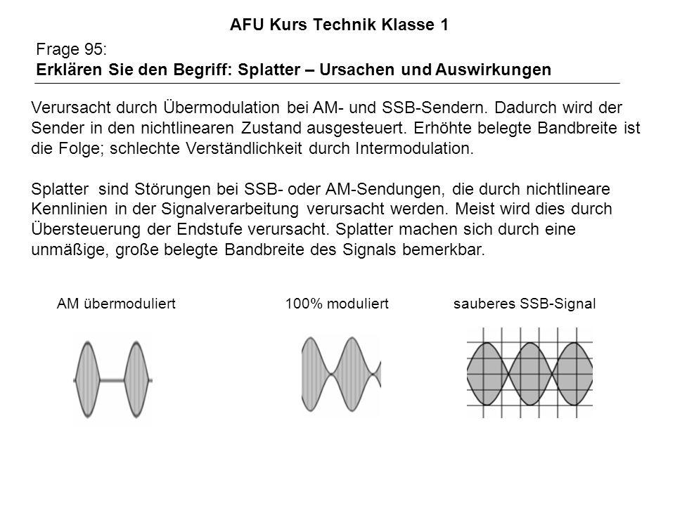 AFU Kurs Technik Klasse 1 Frage 95: Erklären Sie den Begriff: Splatter – Ursachen und Auswirkungen Verursacht durch Übermodulation bei AM- und SSB-Sendern.