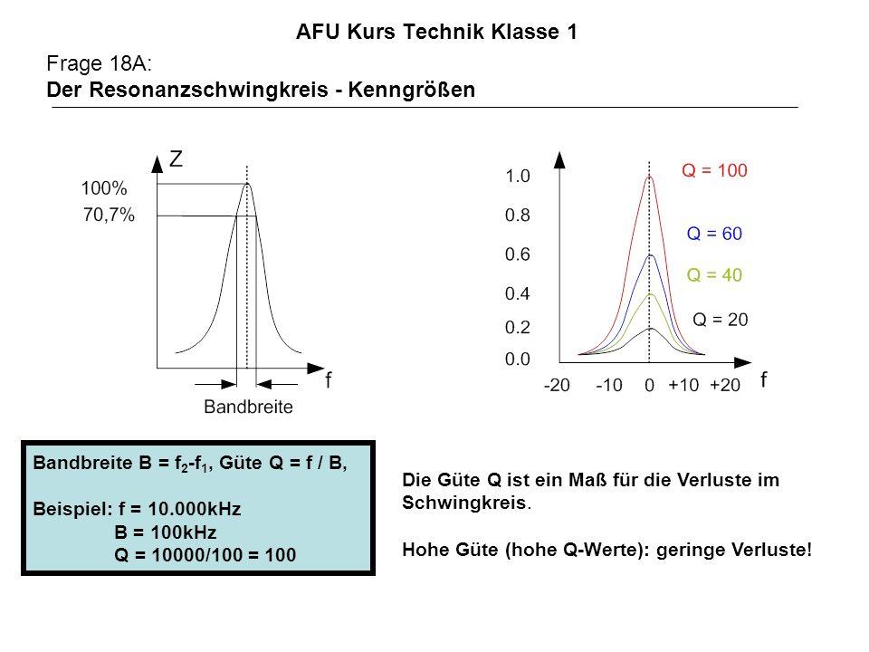 AFU Kurs Technik Klasse 1 Frage 18A: Der Resonanzschwingkreis - Kenngrößen Die Güte Q ist ein Maß für die Verluste im Schwingkreis. Hohe Güte (hohe Q-