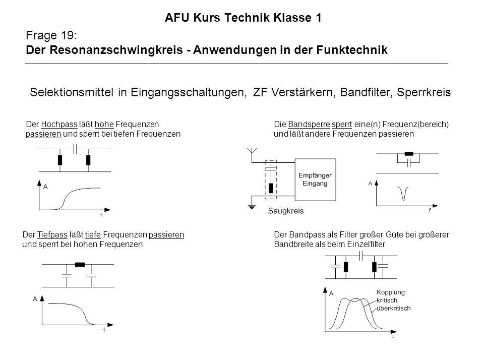 AFU Kurs Technik Klasse 1 Frage 19: Der Resonanzschwingkreis - Anwendungen in der Funktechnik Selektionsmittel in Eingangsschaltungen, ZF Verstärkern, Bandfilter, Sperrkreis Der Hochpass läßt hohe Frequenzen passieren und sperrt bei tiefen Frequenzen Der Tiefpass läßt tiefe Frequenzen passieren und sperrt bei hohen Frequenzen Die Bandsperre sperrt eine(n) Frequenz(bereich) und läßt andere Frequenzen passieren Der Bandpass als Filter großer Güte bei größerer Bandbreite als beim Einzelfilter