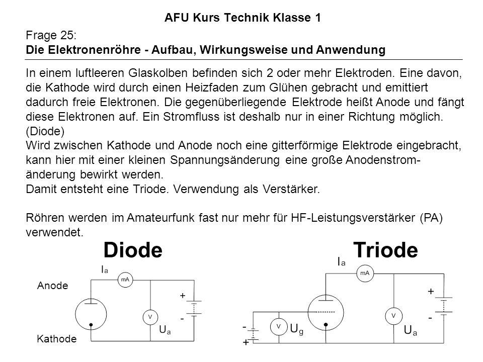 AFU Kurs Technik Klasse 1 Frage 25: Die Elektronenröhre - Aufbau, Wirkungsweise und Anwendung In einem luftleeren Glaskolben befinden sich 2 oder mehr Elektroden.