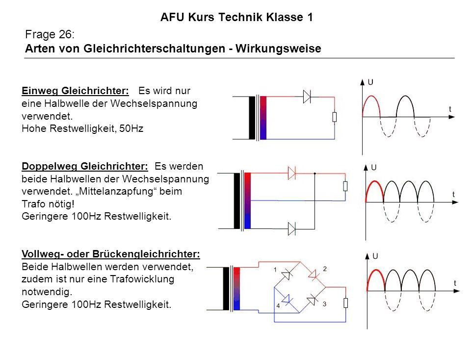 AFU Kurs Technik Klasse 1 Frage 26: Arten von Gleichrichterschaltungen - Wirkungsweise Einweg Gleichrichter: Es wird nur eine Halbwelle der Wechselspa