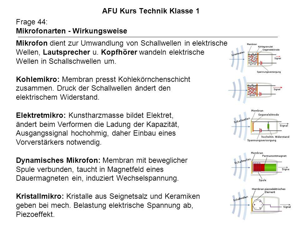 AFU Kurs Technik Klasse 1 Frage 44: Mikrofonarten - Wirkungsweise Mikrofon dient zur Umwandlung von Schallwellen in elektrische Wellen, Lautsprecher u