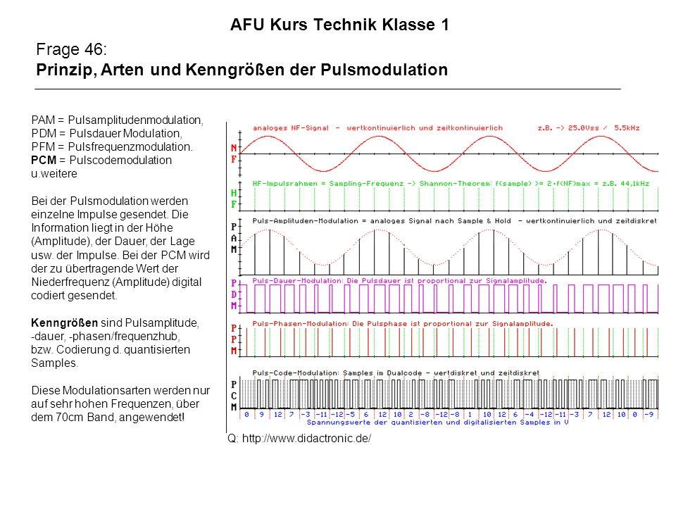 AFU Kurs Technik Klasse 1 Frage 46: Prinzip, Arten und Kenngrößen der Pulsmodulation PAM = Pulsamplitudenmodulation, PDM = Pulsdauer Modulation, PFM = Pulsfrequenzmodulation.