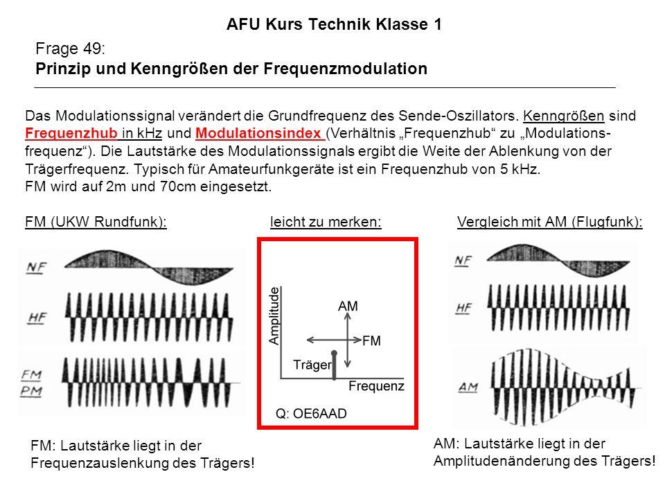 AFU Kurs Technik Klasse 1 Frage 49: Prinzip und Kenngrößen der Frequenzmodulation Das Modulationssignal verändert die Grundfrequenz des Sende-Oszillat
