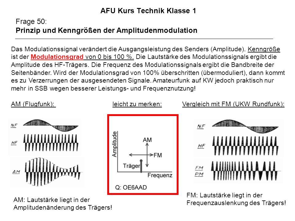 AFU Kurs Technik Klasse 1 Frage 50: Prinzip und Kenngrößen der Amplitudenmodulation Das Modulationssignal verändert die Ausgangsleistung des Senders (Amplitude).
