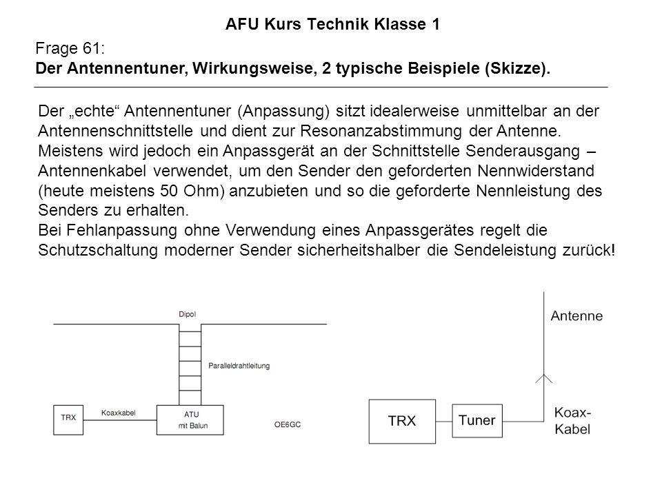 AFU Kurs Technik Klasse 1 Frage 61: Der Antennentuner, Wirkungsweise, 2 typische Beispiele (Skizze). Der echte Antennentuner (Anpassung) sitzt idealer