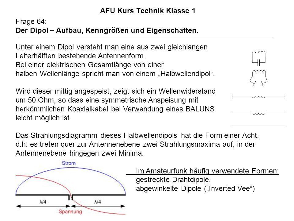 AFU Kurs Technik Klasse 1 Frage 64: Der Dipol – Aufbau, Kenngrößen und Eigenschaften. Unter einem Dipol versteht man eine aus zwei gleichlangen Leiter