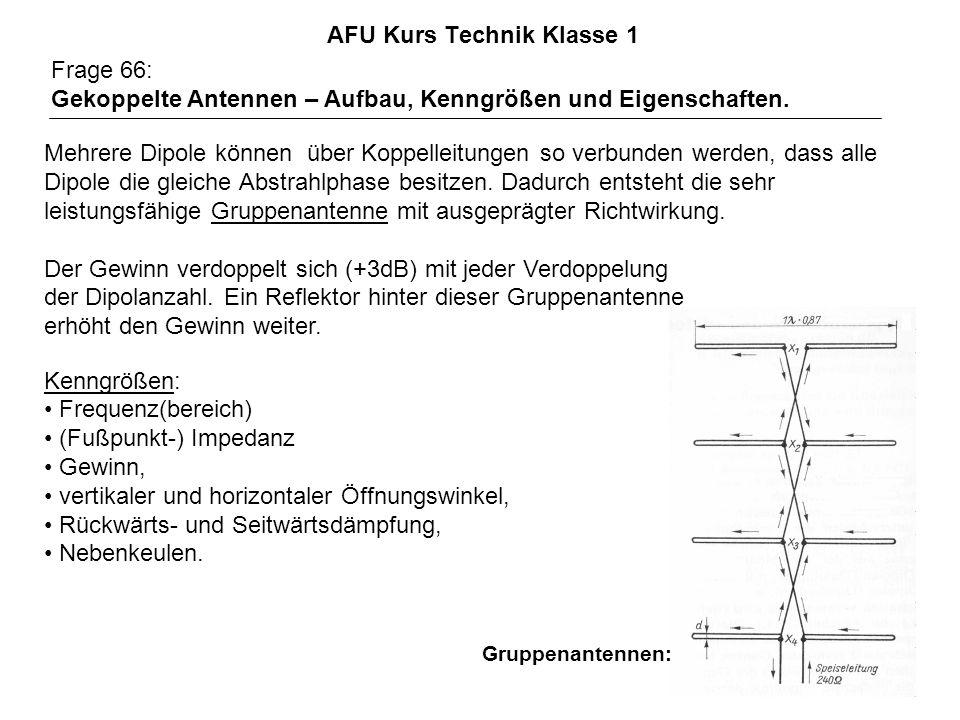 AFU Kurs Technik Klasse 1 Frage 66: Gekoppelte Antennen – Aufbau, Kenngrößen und Eigenschaften. Mehrere Dipole können über Koppelleitungen so verbunde