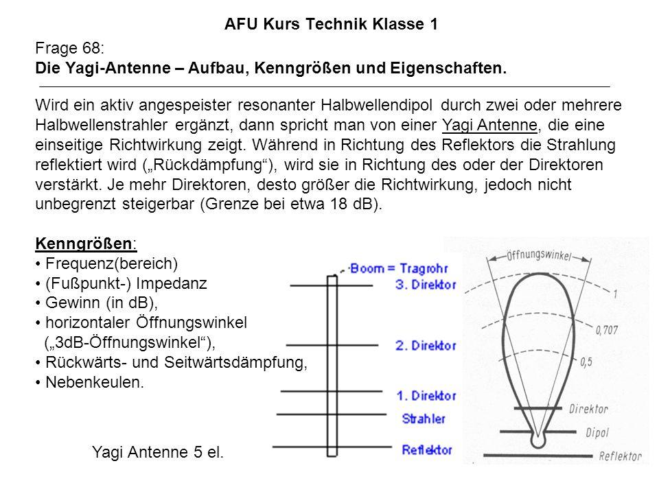AFU Kurs Technik Klasse 1 Frage 68: Die Yagi-Antenne – Aufbau, Kenngrößen und Eigenschaften. Wird ein aktiv angespeister resonanter Halbwellendipol du