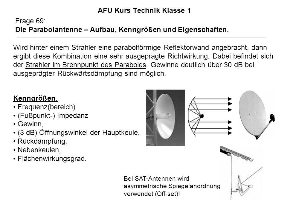 AFU Kurs Technik Klasse 1 Frage 69: Die Parabolantenne – Aufbau, Kenngrößen und Eigenschaften. Wird hinter einem Strahler eine parabolförmige Reflekto