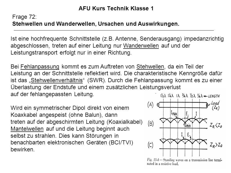 AFU Kurs Technik Klasse 1 Frage 72: Stehwellen und Wanderwellen, Ursachen und Auswirkungen. Ist eine hochfrequente Schnittstelle (z.B. Antenne, Sender