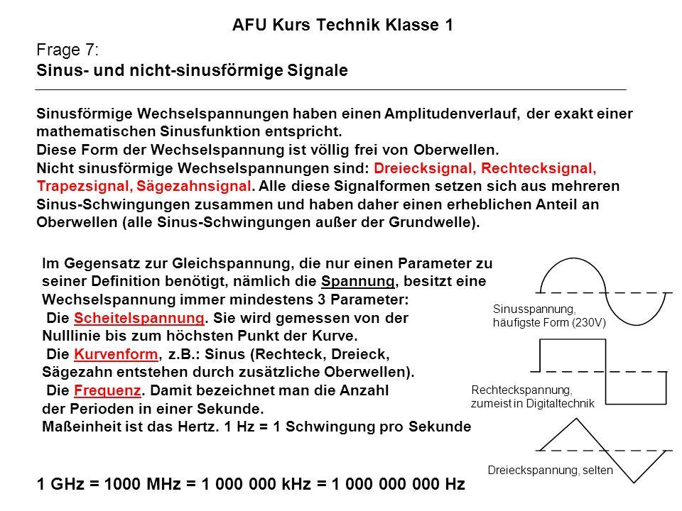 AFU Kurs Technik Klasse 1 Frage 7: Sinus- und nicht-sinusförmige Signale Sinusförmige Wechselspannungen haben einen Amplitudenverlauf, der exakt einer