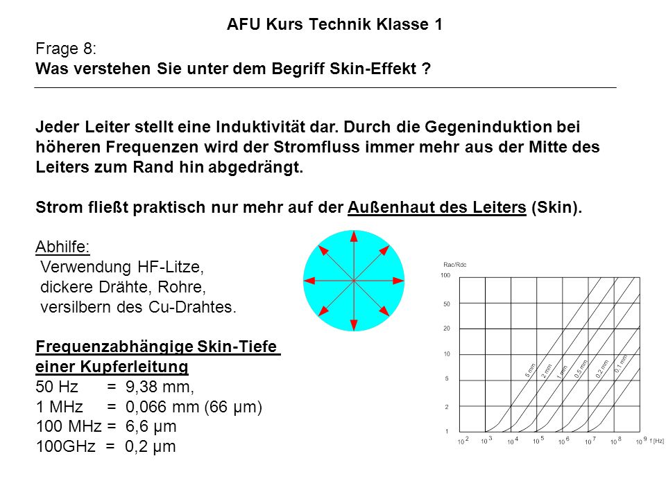 AFU Kurs Technik Klasse 1 Frage 82: Zweck von Radials / Erdnetz bei Vertikalantennen – Dimensionierung Zweck ist, eine fehlende Dipolhälfte durch Spiegelung an einer möglichst gut leitenden Fläche (Salzwasser, Erdboden) zu verbessern bzw.