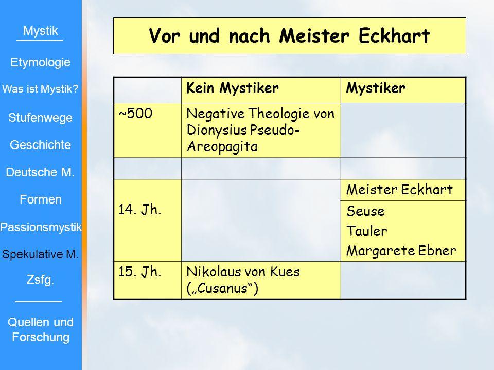 Vor und nach Meister Eckhart Kein MystikerMystiker ~500Negative Theologie von Dionysius Pseudo- Areopagita 14. Jh. Meister Eckhart Seuse Tauler Margar