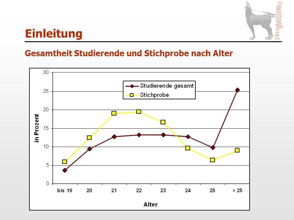 Einleitung Gesamtheit Studierende und Stichprobe nach Alter