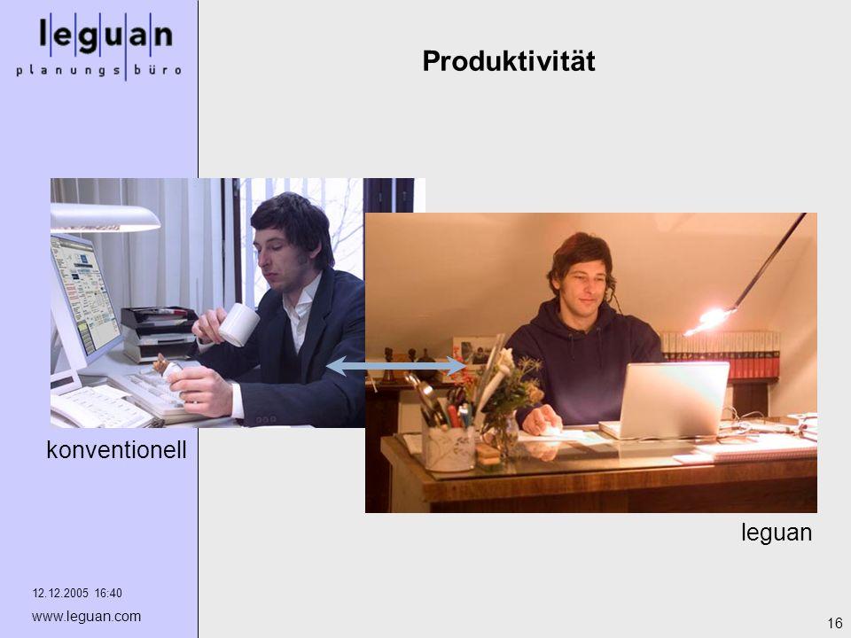 12.12.2005 16:40 www.leguan.com 16 Produktivität leguan konventionell