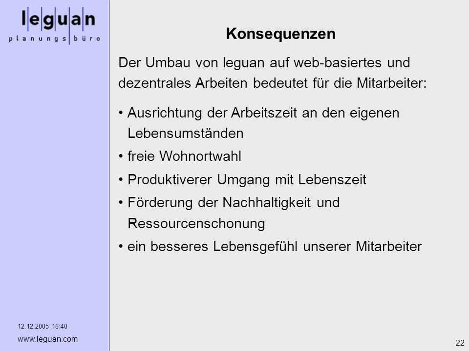 12.12.2005 16:40 www.leguan.com 22 Der Umbau von leguan auf web-basiertes und dezentrales Arbeiten bedeutet für die Mitarbeiter: Konsequenzen Ausricht