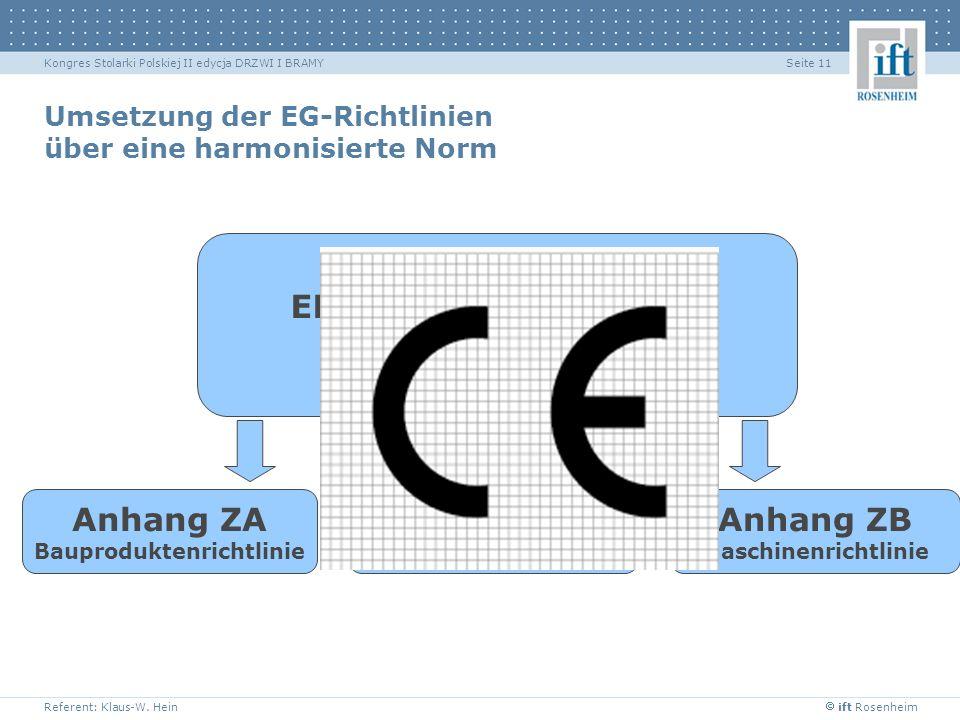 ift Rosenheim Referent: Klaus-W. Hein Seite 11Kongres Stolarki Polskiej II edycja DRZWI I BRAMY Umsetzung der EG-Richtlinien über eine harmonisierte N