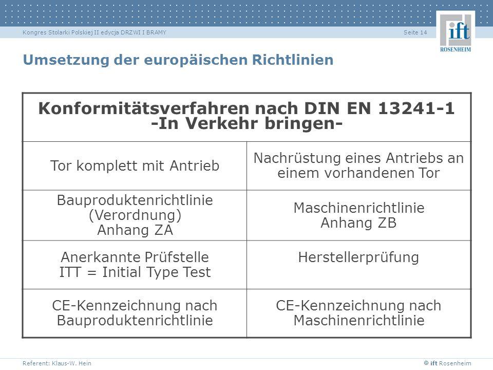 ift Rosenheim Referent: Klaus-W. Hein Seite 14Kongres Stolarki Polskiej II edycja DRZWI I BRAMY Umsetzung der europäischen Richtlinien Konformitätsver