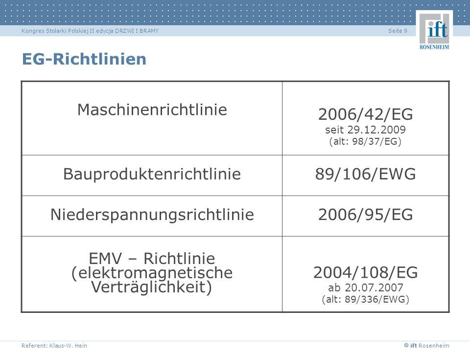 ift Rosenheim Referent: Klaus-W. Hein Seite 9Kongres Stolarki Polskiej II edycja DRZWI I BRAMY EG-Richtlinien Maschinenrichtlinie 2006/42/EG seit 29.1