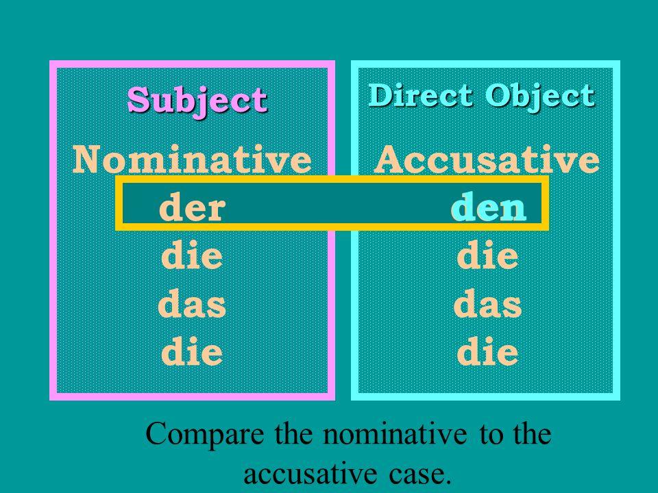 Subject Direct Object Nominative der die das die Accusative den die das die den Compare the nominative to the accusative case.