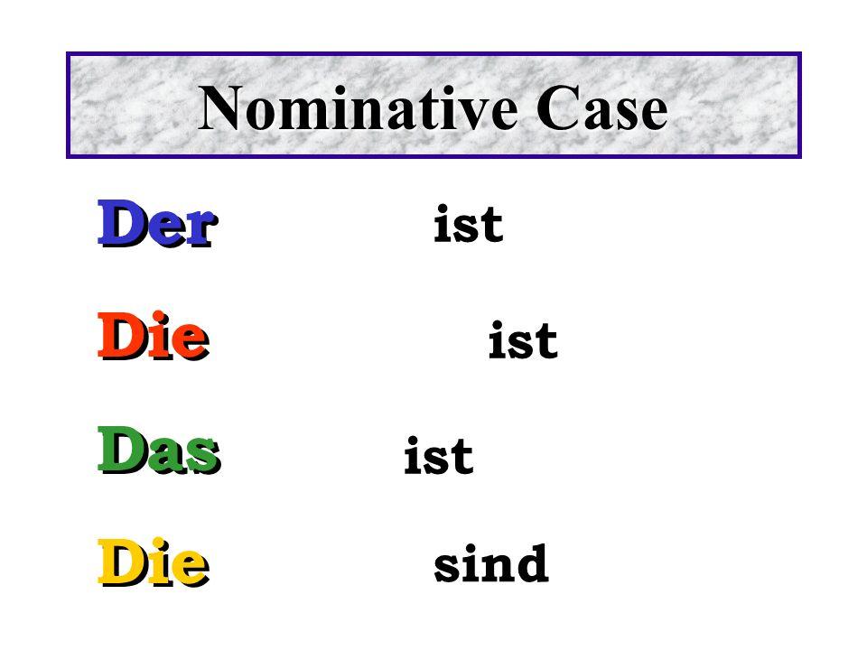 ist sind Der Die Das Die Der Die Das Die Nominative Case