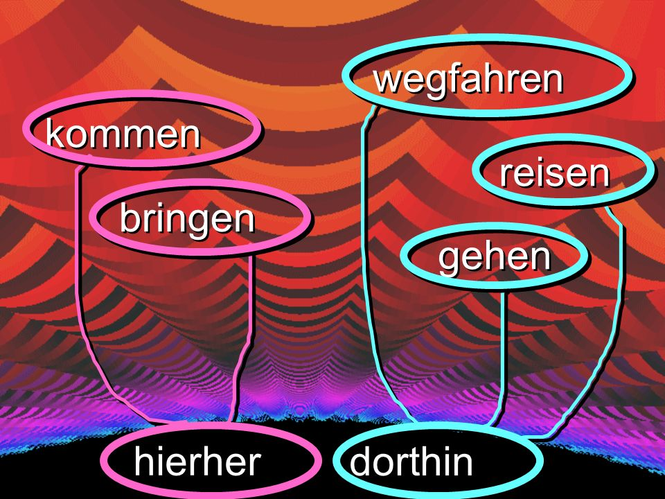 hier ( here) hier ( here) added to her = added to her = hierher hierher Wann kommen Sie her.