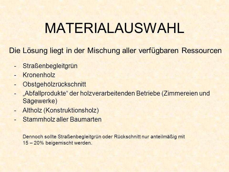 MATERIALAUSWAHL - Straßenbegleitgrün -Kronenholz -Obstgehölzrückschnitt -Abfallprodukte der holzverarbeitenden Betriebe (Zimmereien und Sägewerke) -Al