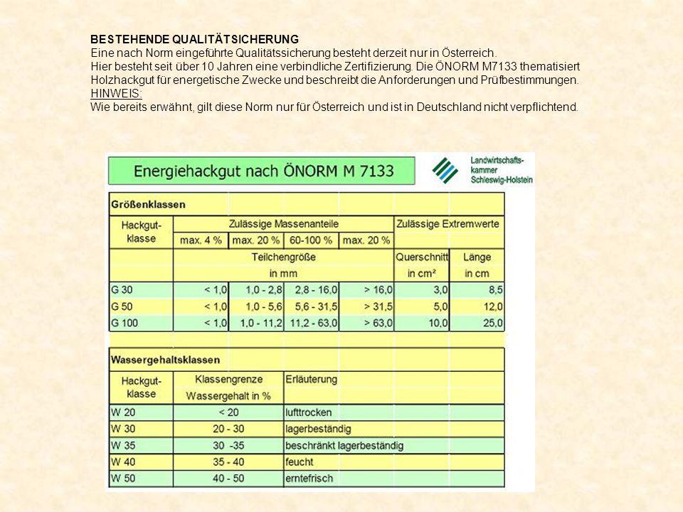 BESTEHENDE QUALITÄTSICHERUNG Eine nach Norm eingeführte Qualitätssicherung besteht derzeit nur in Österreich. Hier besteht seit über 10 Jahren eine ve