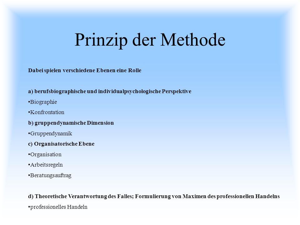 Prinzip der Methode Dabei spielen verschiedene Ebenen eine Rolle a) berufsbiographische und individualpsychologische Perspektive Biographie Konfrontat