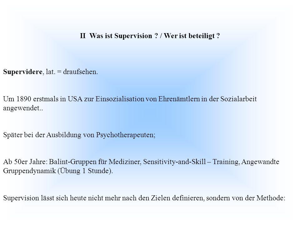 II Was ist Supervision ? / Wer ist beteiligt ? Supervidere, lat. = draufsehen. Um 1890 erstmals in USA zur Einsozialisation von Ehrenämtlern in der So