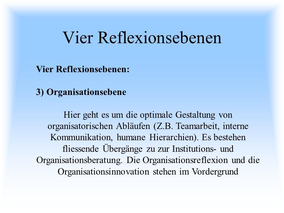 Vier Reflexionsebenen Vier Reflexionsebenen: 3) Organisationsebene Hier geht es um die optimale Gestaltung von organisatorischen Abläufen (Z.B. Teamar