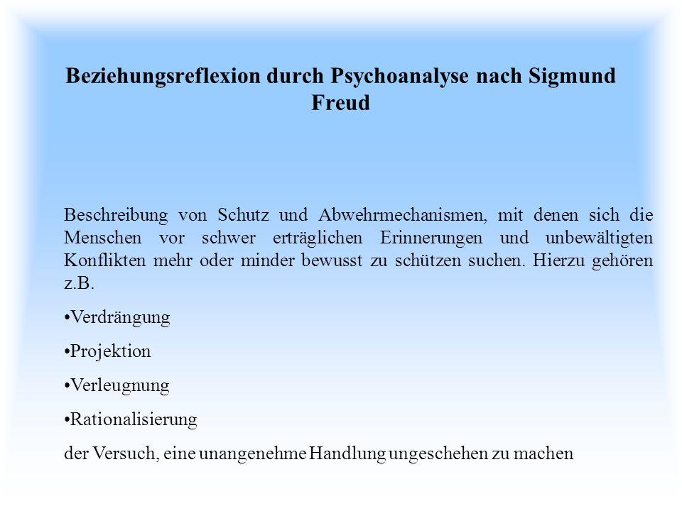 Beziehungsreflexion durch Psychoanalyse nach Sigmund Freud Beschreibung von Schutz und Abwehrmechanismen, mit denen sich die Menschen vor schwer erträ