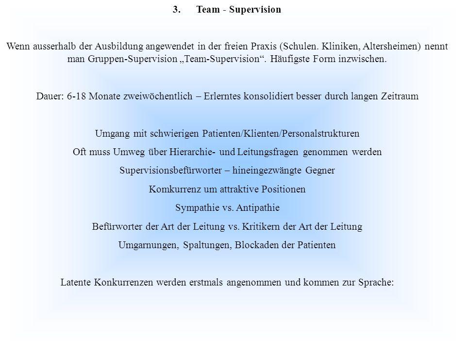 3. Team - Supervision Wenn ausserhalb der Ausbildung angewendet in der freien Praxis (Schulen. Kliniken, Altersheimen) nennt man Gruppen-Supervision T