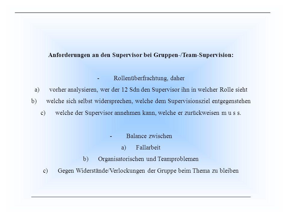 _____________________________________________________ Anforderungen an den Supervisor bei Gruppen-/Team-Supervision: - Rollenüberfrachtung, daher a) v