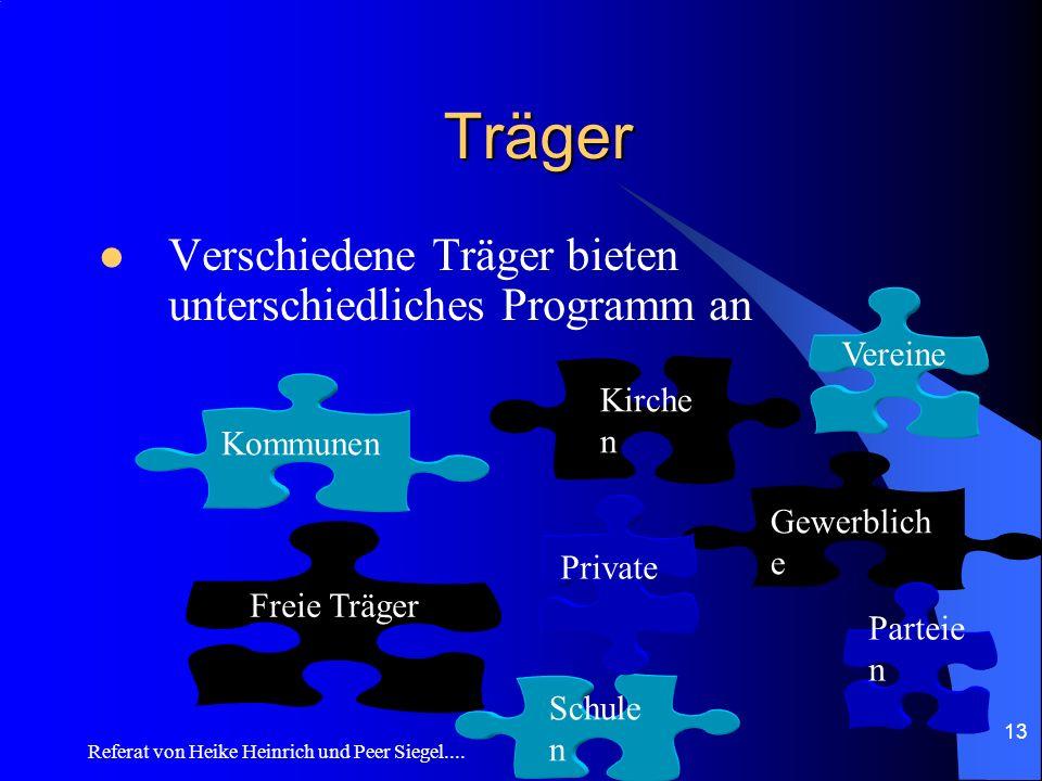 Referat von Heike Heinrich und Peer Siegel.... 13 Träger Verschiedene Träger bieten unterschiedliches Programm an Gewerblich e Schule n Parteie n Priv