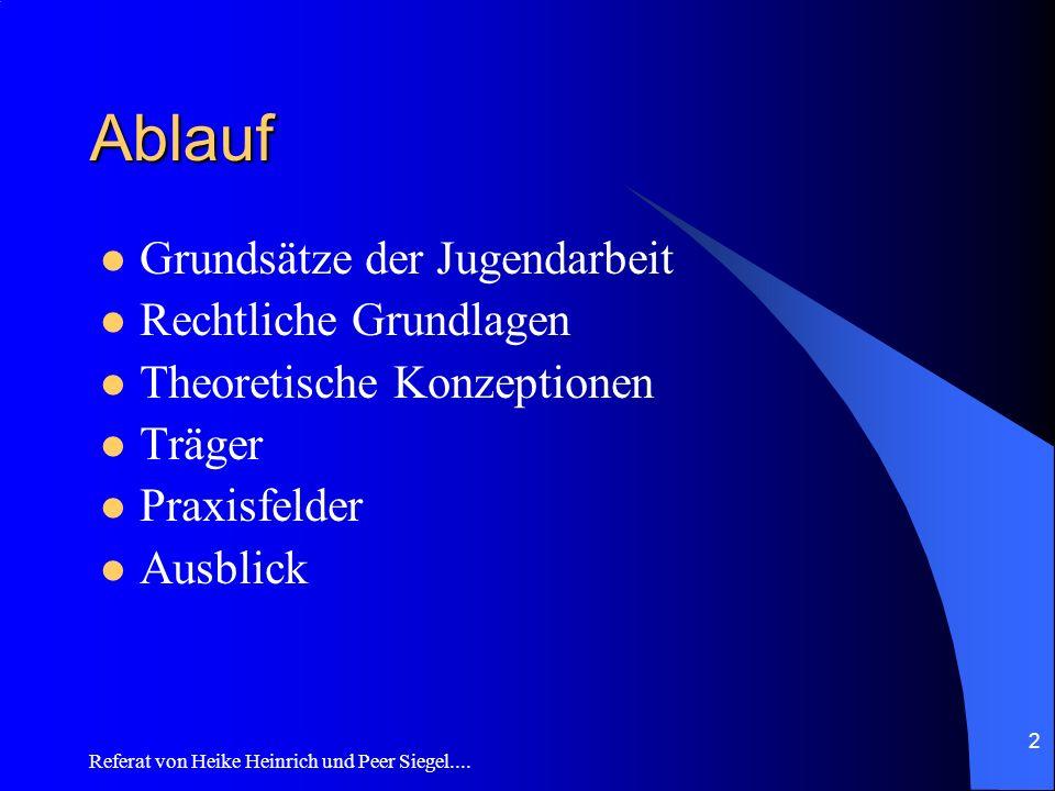 Referat von Heike Heinrich und Peer Siegel.... 2 Ablauf Grundsätze der Jugendarbeit Rechtliche Grundlagen Theoretische Konzeptionen Träger Praxisfelde