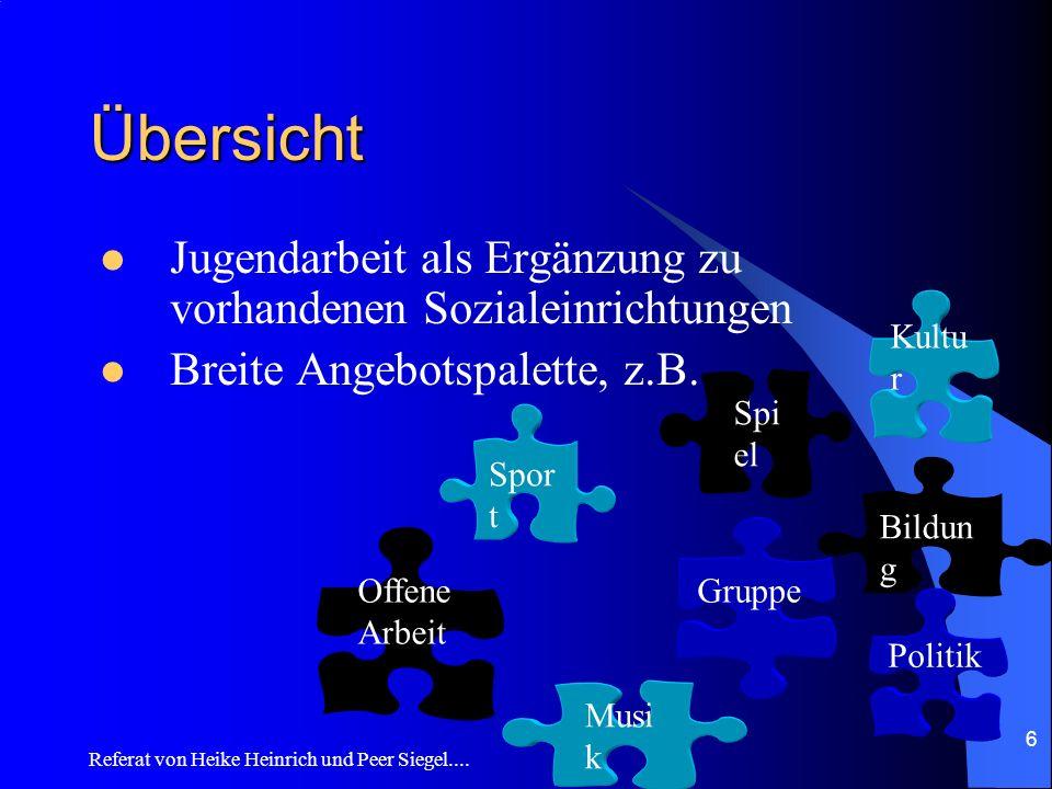Referat von Heike Heinrich und Peer Siegel.... 6 Übersicht Jugendarbeit als Ergänzung zu vorhandenen Sozialeinrichtungen Breite Angebotspalette, z.B.