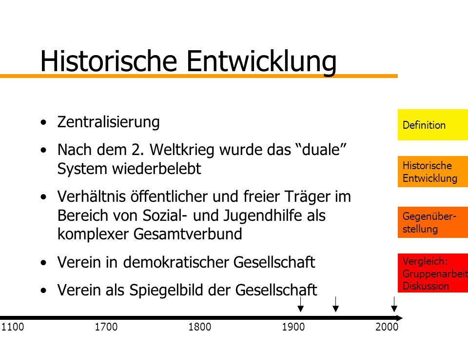 Definition Historische Entwicklung Gegenüber- stellung Vergleich: Gruppenarbeit Diskussion Historische Entwicklung Zentralisierung Nach dem 2. Weltkri