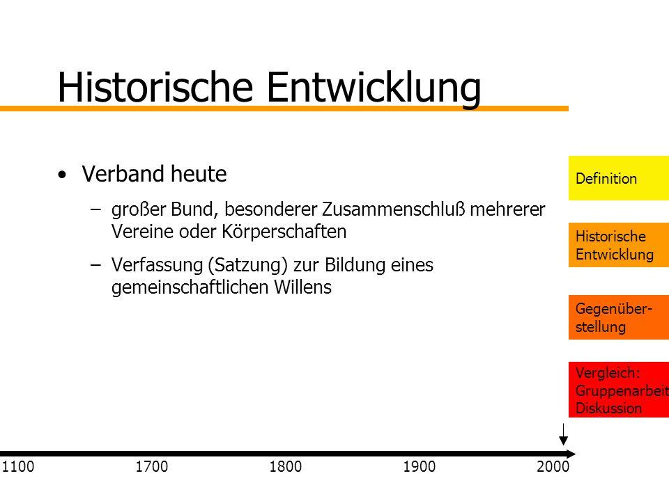 Definition Historische Entwicklung Gegenüber- stellung Vergleich: Gruppenarbeit Diskussion Historische Entwicklung Verband heute –großer Bund, besonde