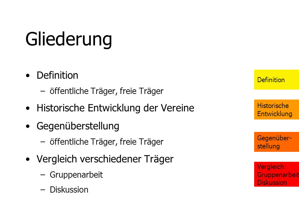 Definition Historische Entwicklung Gegenüber- stellung Vergleich: Gruppenarbeit Diskussion Gliederung Definition –öffentliche Träger, freie Träger His