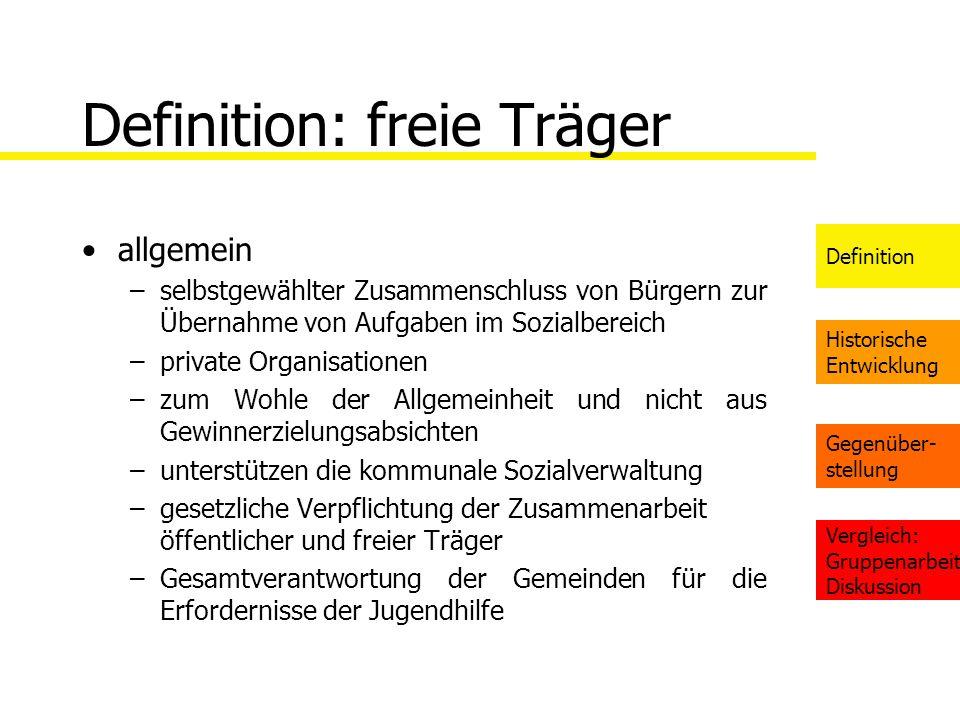 Definition Historische Entwicklung Gegenüber- stellung Vergleich: Gruppenarbeit Diskussion Definition: freie Träger allgemein –selbstgewählter Zusamme