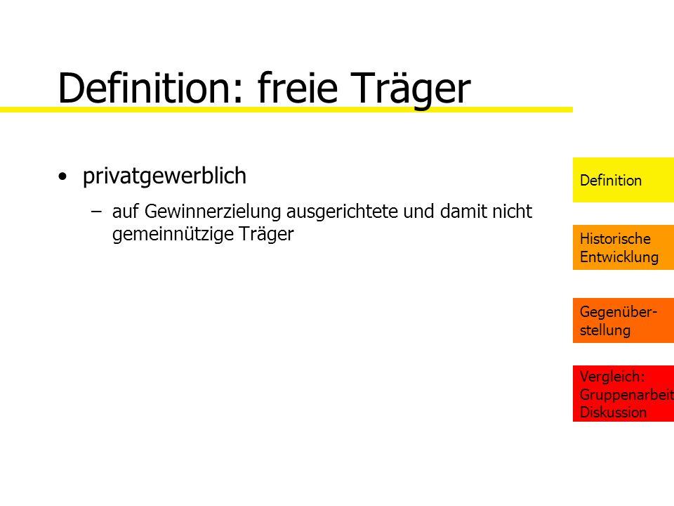 Definition Historische Entwicklung Gegenüber- stellung Vergleich: Gruppenarbeit Diskussion Definition: freie Träger privatgewerblich –auf Gewinnerziel